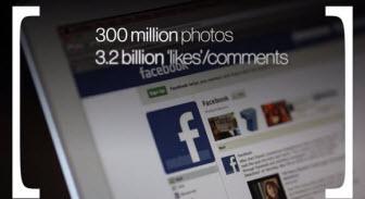 Facebook社群網站